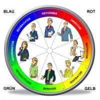 Insights MDI® - Profil: Das Analyse-Tool für Fach- & Führungskräfte