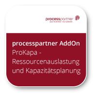 ProKapa - Ressourcenauslastung und Kapazitätsplanung