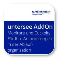 //SOMA™ MOCO - Monitore und Cockpits: Für Ihre Anforderungen in der Ablauforganisation